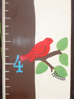 'Tweet' Growth Chart